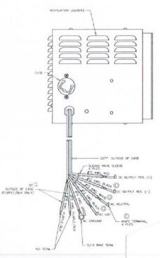 dunn wiring harness get free image about wiring diagram